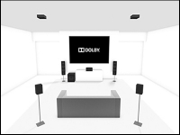 Tech news: Dolby Atmos – Upward Firing vs. Ceiling Mounted